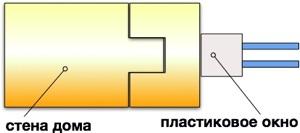 Изготовление обсады, окосячки в деревянном доме. №4