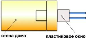 Изготовление обсады, окосячки в деревянном доме. №5