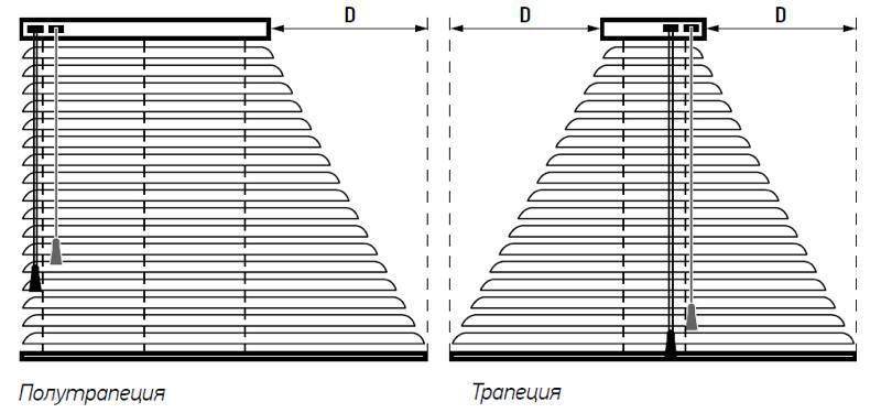 горизонтальные жалюзи треугольные