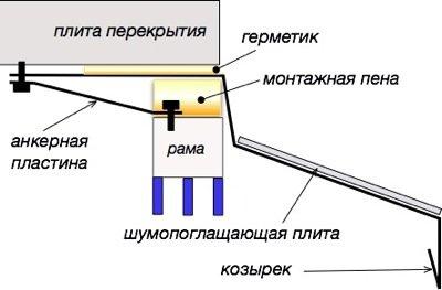 козырёк на балкон в Серпухове, Чехове, Протвино, Подольске