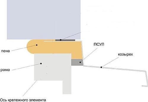 kozyrek2