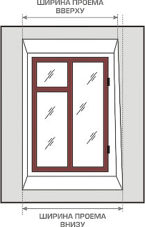 спрятав защитный короб в заранее подготовленную нишу над оконным или дверным проёмом обеспечивает