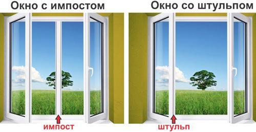 Пластиковые окна для балкона — какие выбрать №4