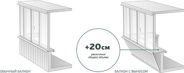 Остекление балкона с выносом №2