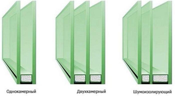 Пластиковые окна какие лучше выбрать №2