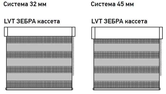 Рулонные шторы ЗЕБРА для закрытия проёмов №7