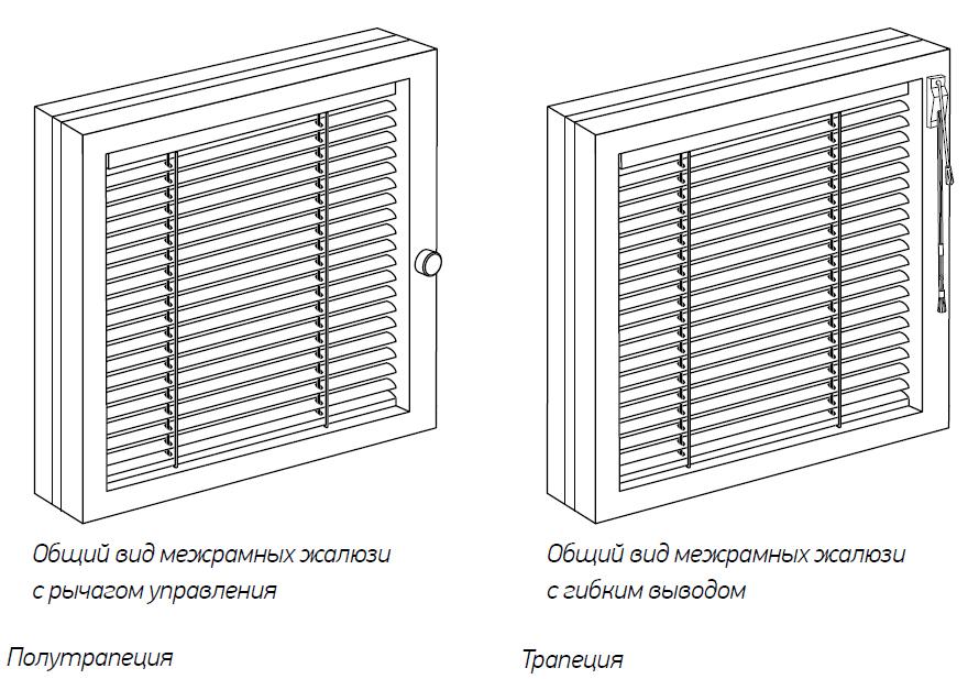 Горизонтальные жалюзи для перегородок и межрамные №2