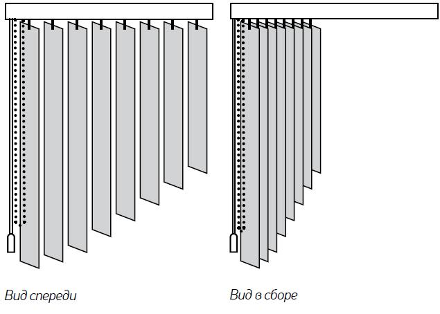 Тканевые вертикальные жалюзи №7