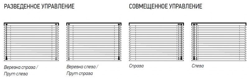 Горизонтальные алюминиевые жалюзи №4