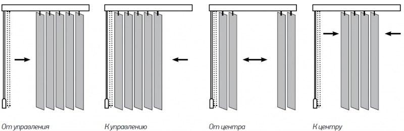 Тканевые вертикальные жалюзи №4