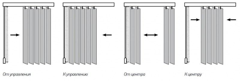 Пластиковые вертикальные жалюзи №3