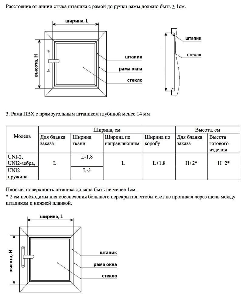 Инструкция по замеру окон пвх