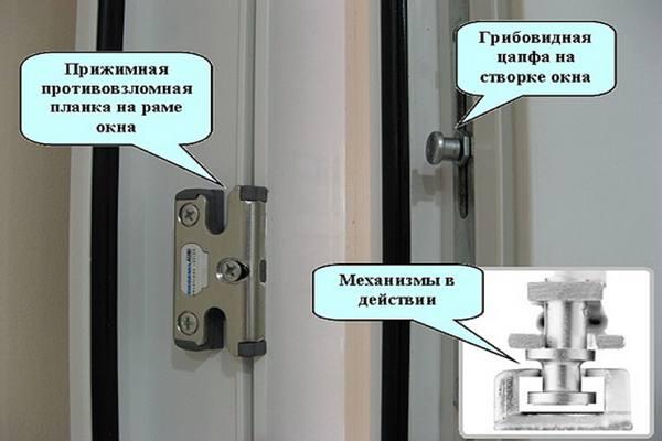 Безопасные пластиковые окна №8