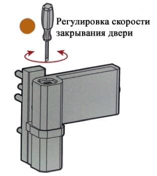 регулировка скорости закрывания двери