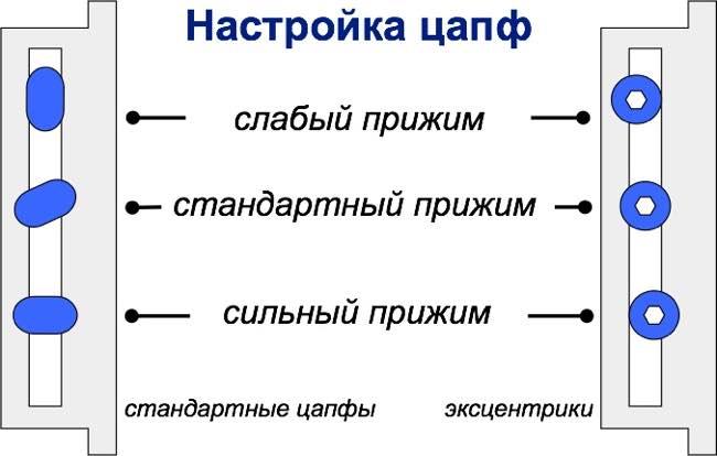 Регулировка балконной двери своими руками №6