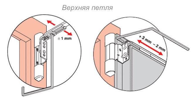 Регулировка балконной двери своими руками №4