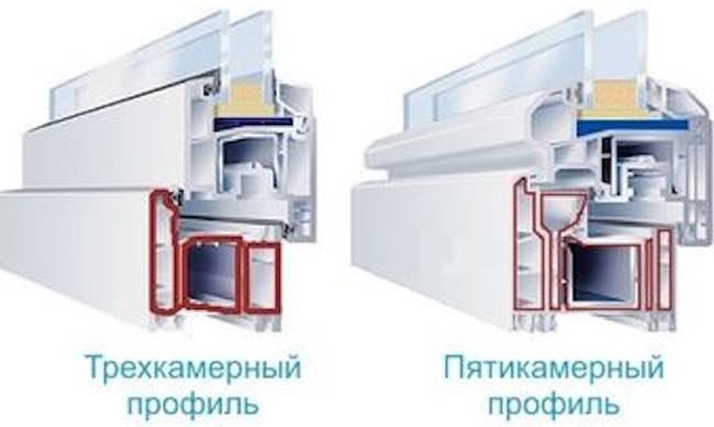 Металлопластиковые окна – от профиля до фурнитуры №2