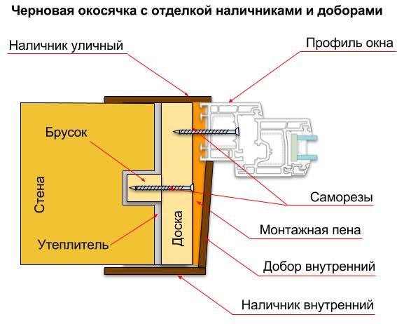 Черновая окосячка (обсада) №5