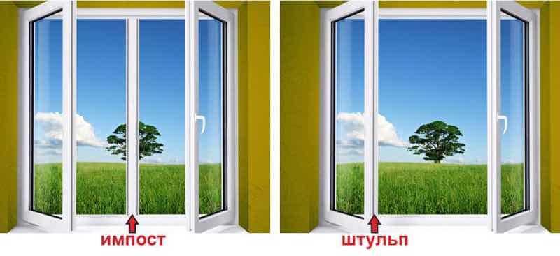Штульповая дверь №2